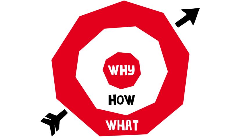 Why, how, what - Simon Sinek - daarom waarom - merk positioneren - Start with Why Golden Circle