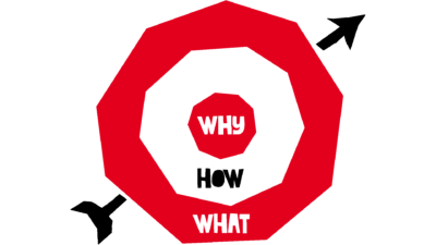 Why, how, what - Simon Sinek - daarom waarom - merk positioneren - Start with Why Golden Circle